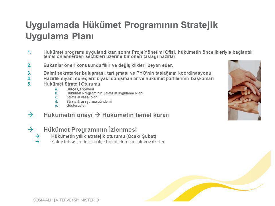 Uygulamada Hükümet Programının Stratejik Uygulama Planı 1.Hükümet programı uygulandıktan sonra Proje Yönetimi Ofisi, hükümetin öncelikleriyle bağlantı