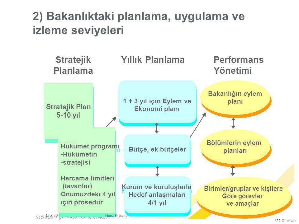 2) Bakanlıktaki planlama, uygulama ve izleme seviyeleri A7 2/03/tao/paht Stratejik Plan 5-10 yıl Stratejik Plan 5-10 yıl 1 + 3 yıl için Eylem ve Ekono
