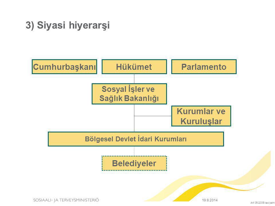 3) Siyasi hesap verebilirlik – Parlamento'ya  Hükümet, Parlamento'ya hesap vermekle sorumludur.
