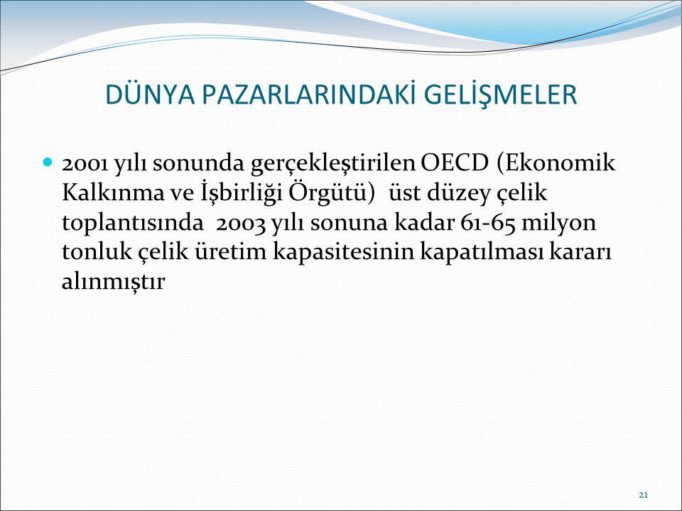 21 DÜNYA PAZARLARINDAKİ GELİŞMELER 2001 yılı sonunda gerçekleştirilen OECD (Ekonomik Kalkınma ve İşbirliği Örgütü) üst düzey çelik toplantısında 2003