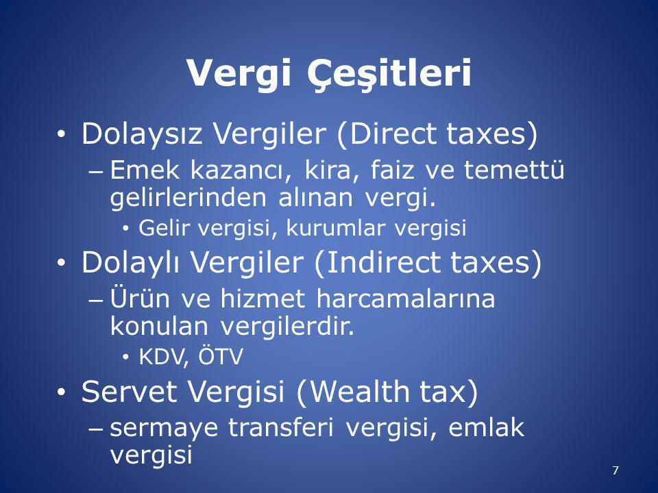 Vergi Çeşitleri Dolaysız Vergiler (Direct taxes) – Emek kazancı, kira, faiz ve temettü gelirlerinden alınan vergi.