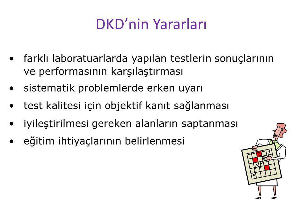 DKD'nin Yararları farklı laboratuarlarda yapılan testlerin sonuçlarının ve performasının karşılaştırması sistematik problemlerde erken uyarı test kali