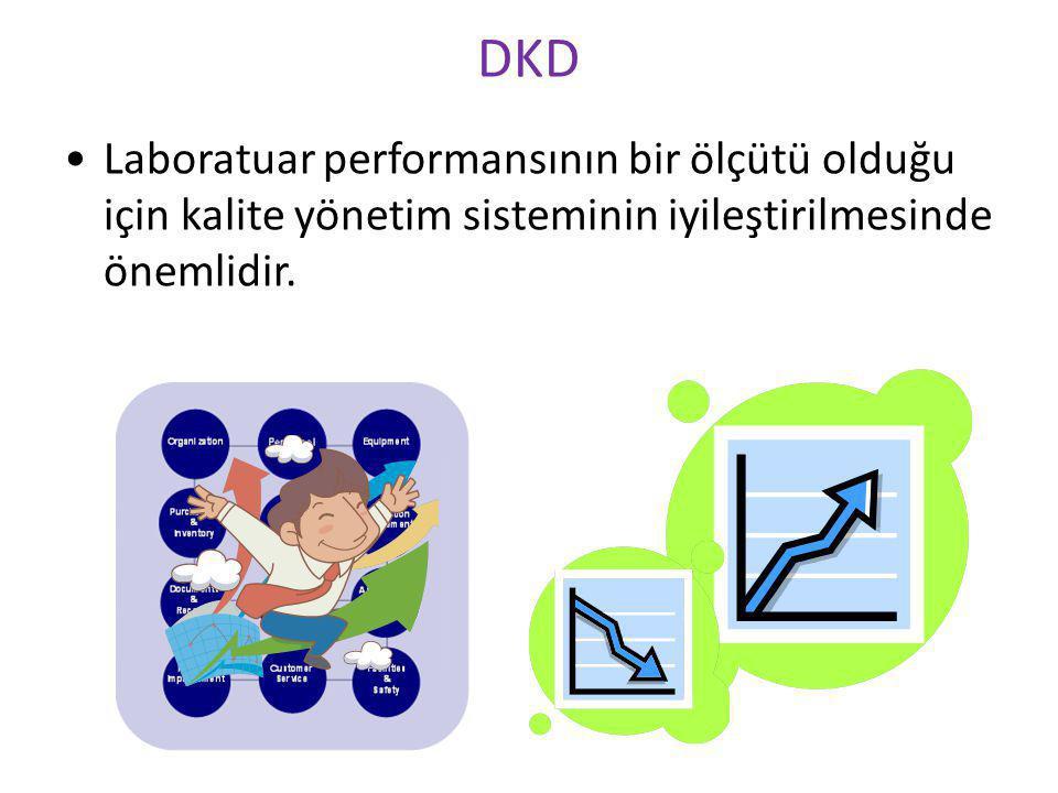 Laboratuar performansının bir ölçütü olduğu için kalite yönetim sisteminin iyileştirilmesinde önemlidir.