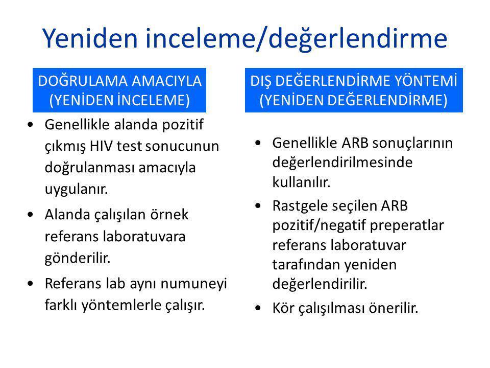 Yeniden inceleme/değerlendirme Genellikle alanda pozitif çıkmış HIV test sonucunun doğrulanması amacıyla uygulanır. Alanda çalışılan örnek referans la