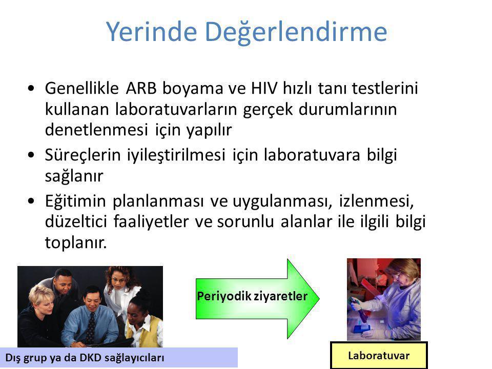 Yerinde Değerlendirme Genellikle ARB boyama ve HIV hızlı tanı testlerini kullanan laboratuvarların gerçek durumlarının denetlenmesi için yapılır Süreçlerin iyileştirilmesi için laboratuvara bilgi sağlanır Eğitimin planlanması ve uygulanması, izlenmesi, düzeltici faaliyetler ve sorunlu alanlar ile ilgili bilgi toplanır.