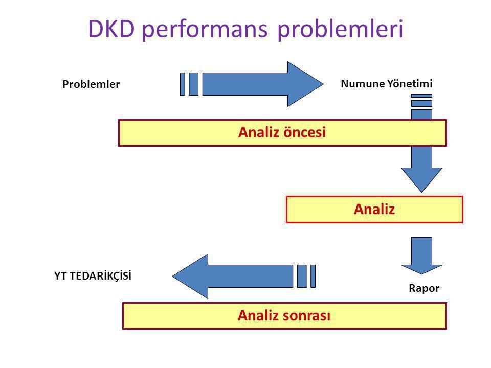 DKD performans problemleri Problemler Numune Yönetimi Analiz Rapor Analiz öncesi Analiz sonrası YT TEDARİKÇİSİ