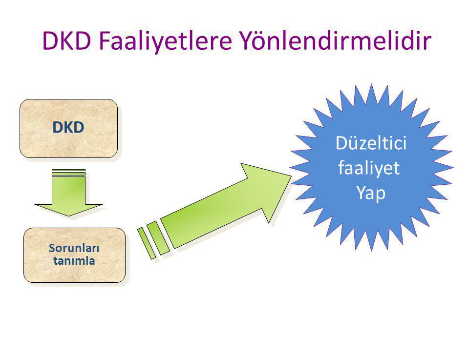 DKD DKD Faaliyetlere Yönlendirmelidir Sorunları tanımla Sorunları tanımla Düzeltici faaliyet Yap