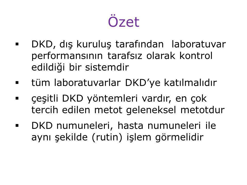 Özet  DKD, dış kuruluş tarafından laboratuvar performansının tarafsız olarak kontrol edildiği bir sistemdir  tüm laboratuvarlar DKD'ye katılmalıdır  çeşitli DKD yöntemleri vardır, en çok tercih edilen metot geleneksel metotdur  DKD numuneleri, hasta numuneleri ile aynı şekilde (rutin) işlem görmelidir