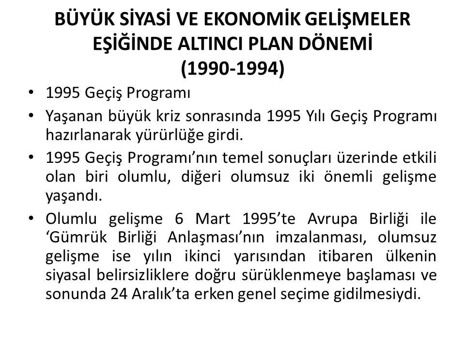 BÜYÜK SİYASİ VE EKONOMİK GELİŞMELER EŞİĞİNDE ALTINCI PLAN DÖNEMİ (1990-1994) 1995 Geçiş Programı Yaşanan büyük kriz sonrasında 1995 Yılı Geçiş Program