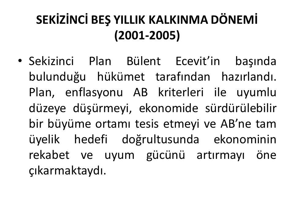 SEKİZİNCİ BEŞ YILLIK KALKINMA DÖNEMİ (2001-2005) Sekizinci Plan Bülent Ecevit'in başında bulunduğu hükümet tarafından hazırlandı. Plan, enflasyonu AB