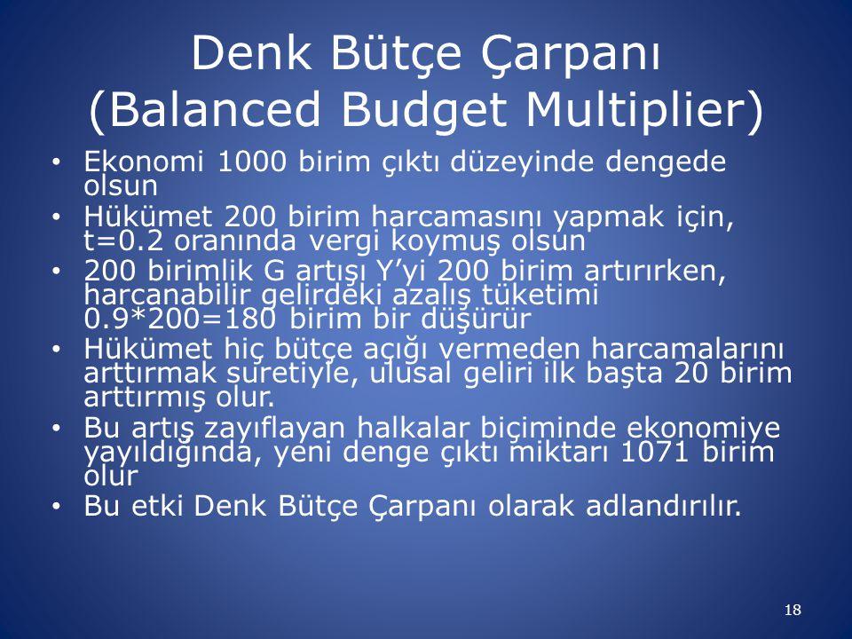 Denk Bütçe Çarpanı (Balanced Budget Multiplier) Ekonomi 1000 birim çıktı düzeyinde dengede olsun Hükümet 200 birim harcamasını yapmak için, t=0.2 oran