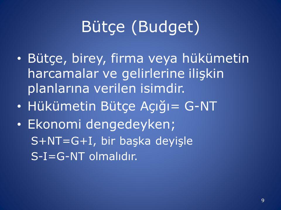 Bütçe (Budget) Bütçe, birey, firma veya hükümetin harcamalar ve gelirlerine ilişkin planlarına verilen isimdir. Hükümetin Bütçe Açığı= G-NT Ekonomi de