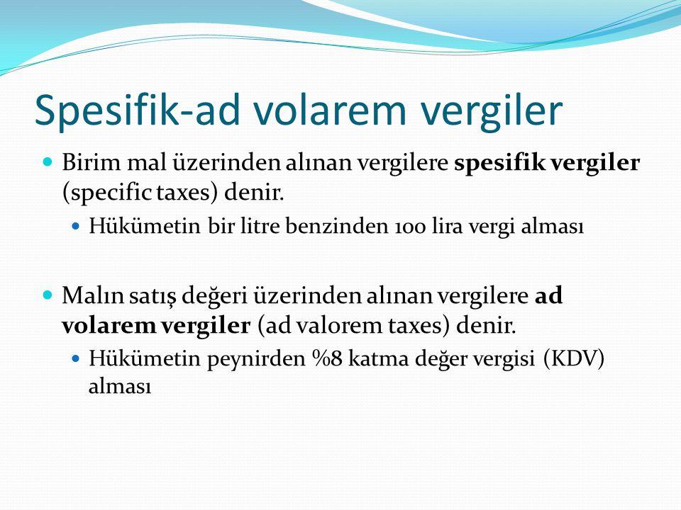 Vergi yansıması (tax incidence) Hükümetin mallar üzerinden aldığı spesifik verginin üreticiler ve tüketiciler arasında bölüşülmesine vergi yansıması denir.