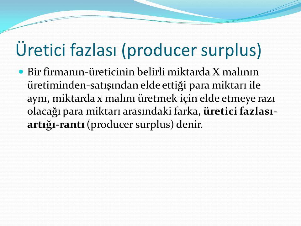 Bir firmanın-üreticinin belirli miktarda X malını üretmek için elde etmeye razı olacağı para miktarı, o miktarda malın üretim maliyetine eşit olduğundan, üretici fazlasını belirli miktarda X malının firmaya sağladığı hasılat ile yüklediği maliyet arasındaki fark olarak da tanımlamak mümkündür.