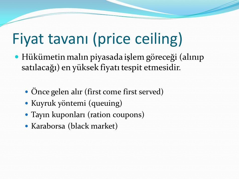 Örtülü enflasyon (supressed inflation) Suni fiyat istikrarı (fiyatların dondurulması) Hükümetin fiyatları cari düzeyinde dondurmak suretiyle enflasyonun ortaya çıkmasını engellediği duruma, baskı altında enflasyon-örtülü enflasyon adı verilir.