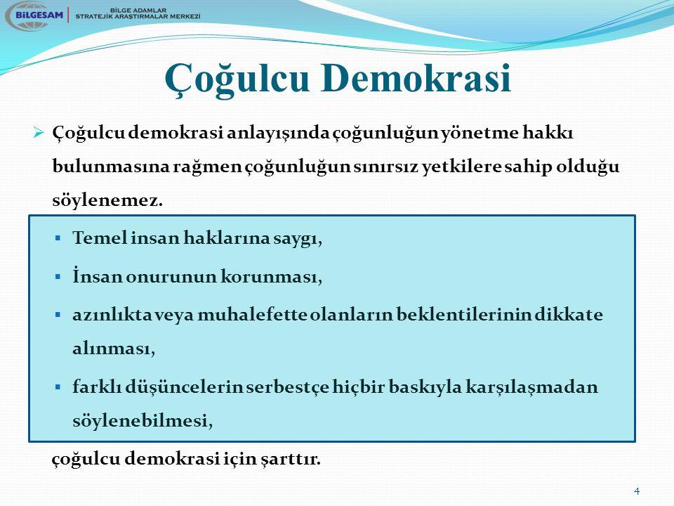 Çoğulcu Demokrasi 4  Çoğulcu demokrasi anlayışında çoğunluğun yönetme hakkı bulunmasına rağmen çoğunluğun sınırsız yetkilere sahip olduğu söylenemez.