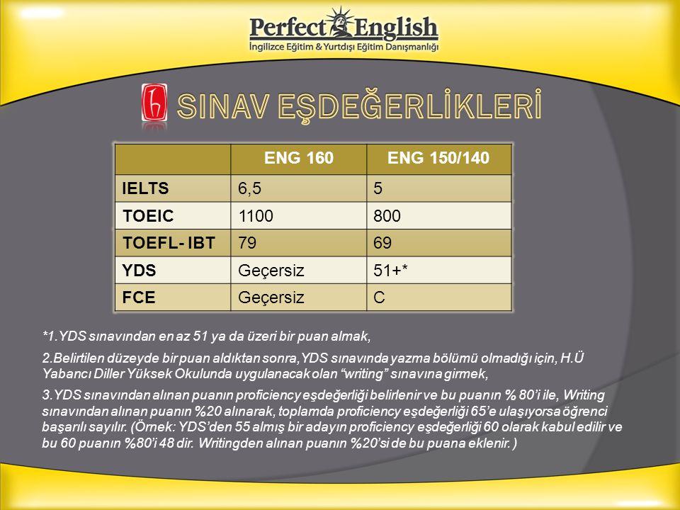ENG 160ENG 150/140 IELTS6,55 TOEIC1100800 TOEFL- IBT7969 YDSGeçersiz51+* FCEGeçersizC *1.YDS sınavından en az 51 ya da üzeri bir puan almak, 2.Belirtilen düzeyde bir puan aldıktan sonra,YDS sınavında yazma bölümü olmadığı için, H.Ü Yabancı Diller Yüksek Okulunda uygulanacak olan writing sınavına girmek, 3.YDS sınavından alınan puanın proficiency eşdeğerliği belirlenir ve bu puanın % 80'i ile, Writing sınavından alınan puanın %20 alınarak, toplamda proficiency eşdeğerliği 65'e ulaşıyorsa öğrenci başarılı sayılır.