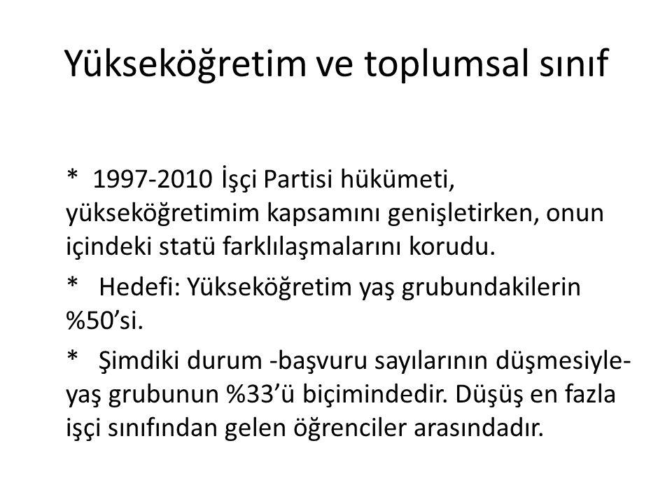 Yükseköğretim ve toplumsal sınıf * 1997-2010 İşçi Partisi hükümeti, yükseköğretimim kapsamını genişletirken, onun içindeki statü farklılaşmalarını kor