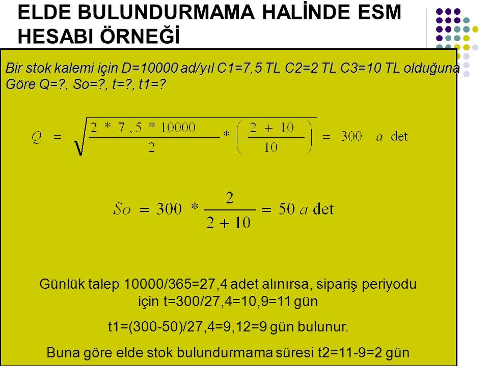 Bir stok kalemi için D=10000 ad/yıl C1=7,5 TL C2=2 TL C3=10 TL olduğuna Göre Q=?, So=?, t=?, t1=? ELDE BULUNDURMAMA HALİNDE ESM HESABI ÖRNEĞİ Günlük t