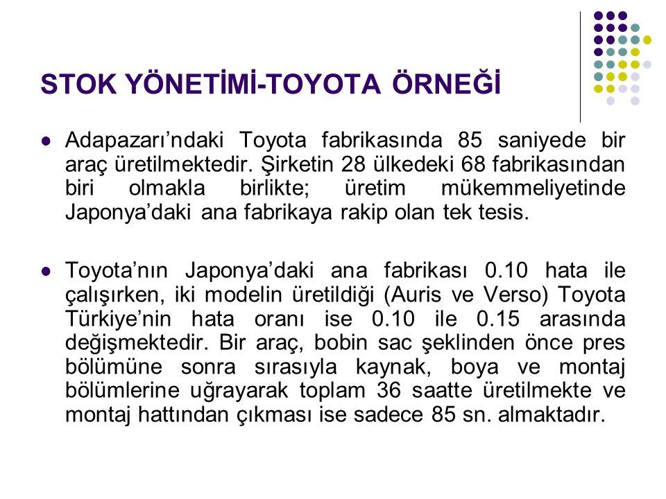 STOK YÖNETİMİ-TOYOTA ÖRNEĞİ Adapazarı'ndaki Toyota fabrikasında 85 saniyede bir araç üretilmektedir. Şirketin 28 ülkedeki 68 fabrikasından biri olmakl