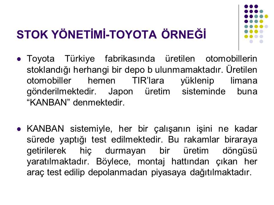STOK YÖNETİMİ-TOYOTA ÖRNEĞİ Toyota Türkiye fabrikasında üretilen otomobillerin stoklandığı herhangi bir depo b ulunmamaktadır. Üretilen otomobiller he