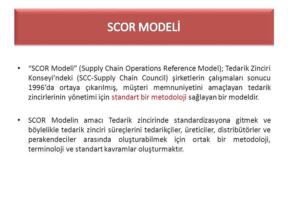 """""""SCOR Modeli"""" (Supply Chain Operations Reference Model); Tedarik Zinciri Konseyi'ndeki (SCC-Supply Chain Council) şirketlerin çalışmaları sonucu 1996'"""