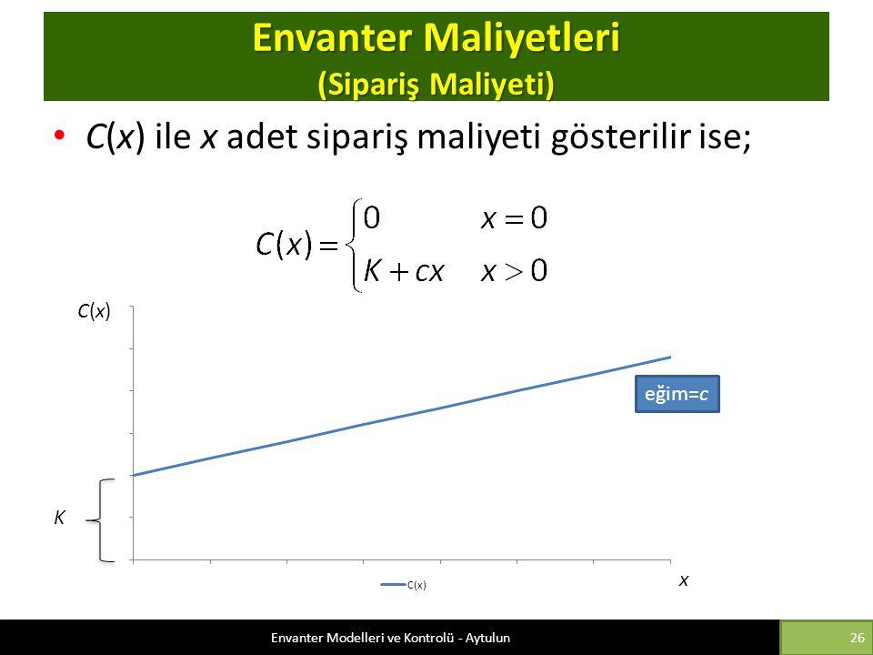 Envanter Maliyetleri (Sipariş Maliyeti) C(x) ile x adet sipariş maliyeti gösterilir ise; C(x)C(x) x K eğim=c Envanter Modelleri ve Kontrolü - Aytulun2