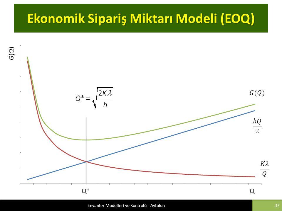 Ekonomik Sipariş Miktarı Modeli (EOQ) Q*Q G(Q)G(Q) Envanter Modelleri ve Kontrolü - Aytulun37