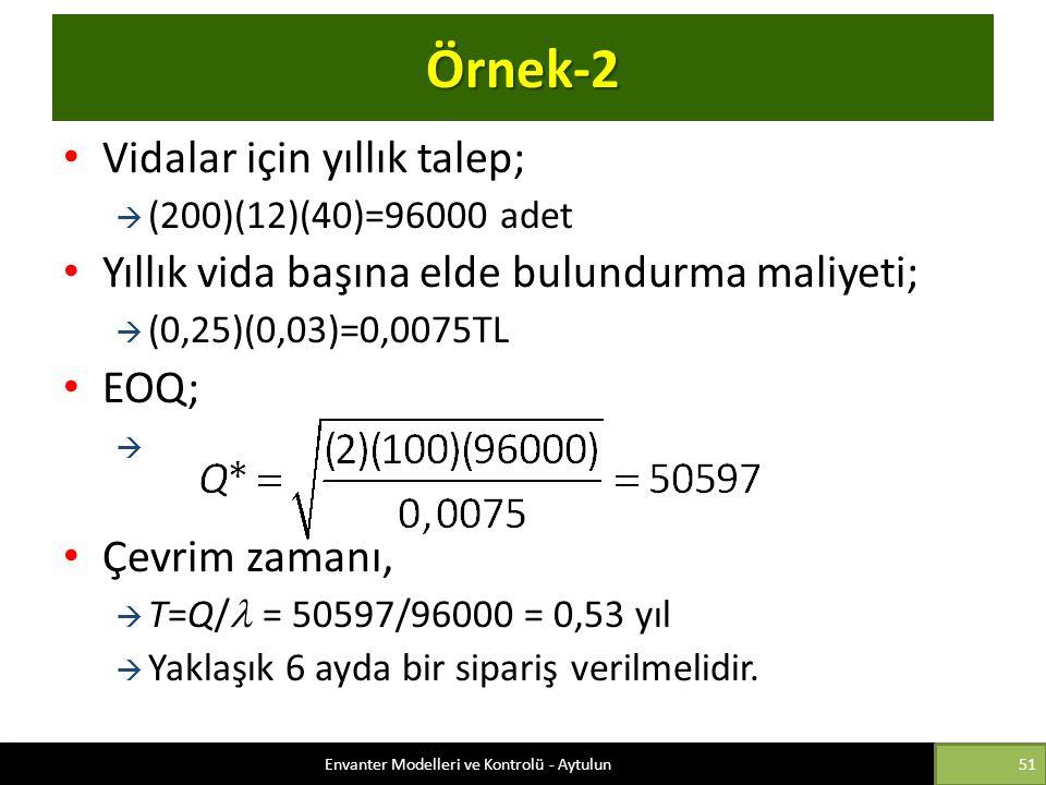 Örnek-2 Vidalar için yıllık talep;  (200)(12)(40)=96000 adet Yıllık vida başına elde bulundurma maliyeti;  (0,25)(0,03)=0,0075TL EOQ;  Çevrim zaman