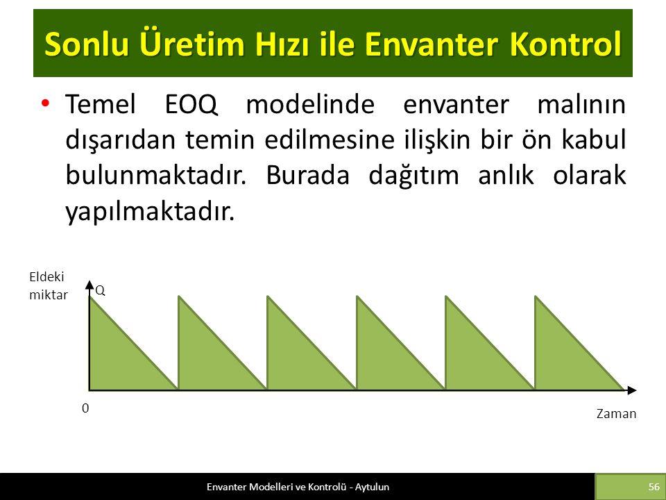 Sonlu Üretim Hızı ile Envanter Kontrol Temel EOQ modelinde envanter malının dışarıdan temin edilmesine ilişkin bir ön kabul bulunmaktadır. Burada dağı