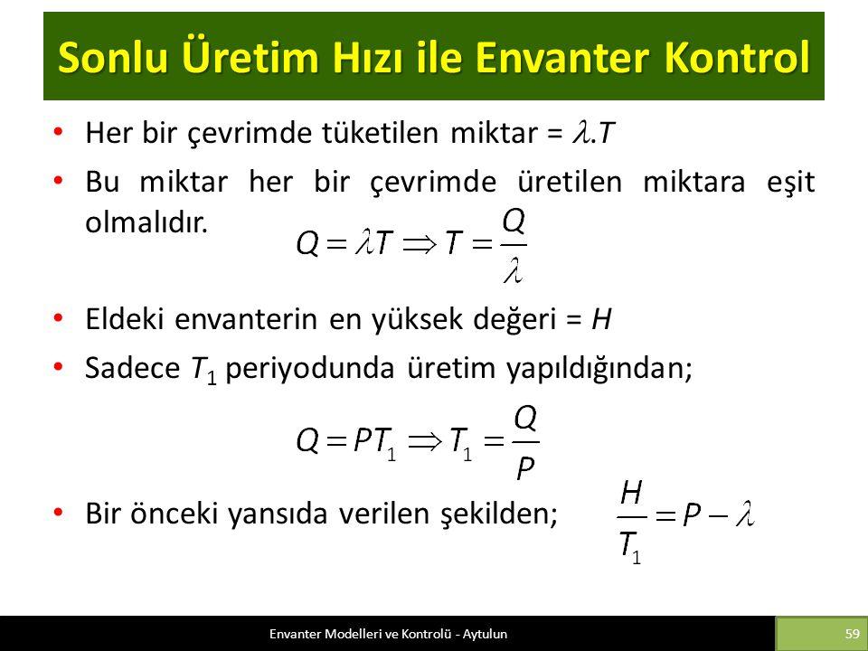 Sonlu Üretim Hızı ile Envanter Kontrol Her bir çevrimde tüketilen miktar =.T Bu miktar her bir çevrimde üretilen miktara eşit olmalıdır. Eldeki envant