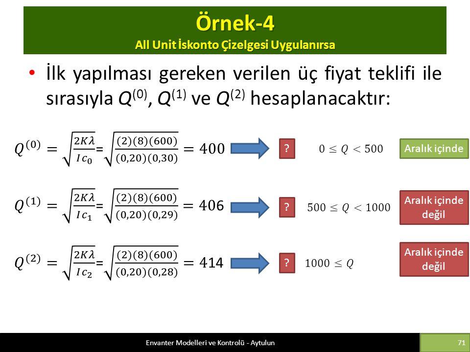 Örnek-4 All Unit İskonto Çizelgesi Uygulanırsa İlk yapılması gereken verilen üç fiyat teklifi ile sırasıyla Q (0), Q (1) ve Q (2) hesaplanacaktır: ? ?