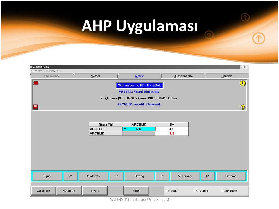 YAEM2010 Sabancı Üniversitesi AHP Uygulaması