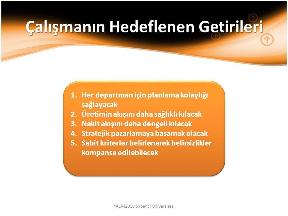 YAEM2010 Sabancı Üniversitesi Çalışmanın Hedeflenen Getirileri 1.Her departman için planlama kolaylığı sağlayacak 2.Üretimin akışını daha sağlıklı kılacak 3.Nakit akışını daha dengeli kılacak 4.Stratejik pazarlamaya basamak olacak 5.Sabit kriterler belirlenerek belirsizlikler kompanse edilebilecek 1.Her departman için planlama kolaylığı sağlayacak 2.Üretimin akışını daha sağlıklı kılacak 3.Nakit akışını daha dengeli kılacak 4.Stratejik pazarlamaya basamak olacak 5.Sabit kriterler belirlenerek belirsizlikler kompanse edilebilecek