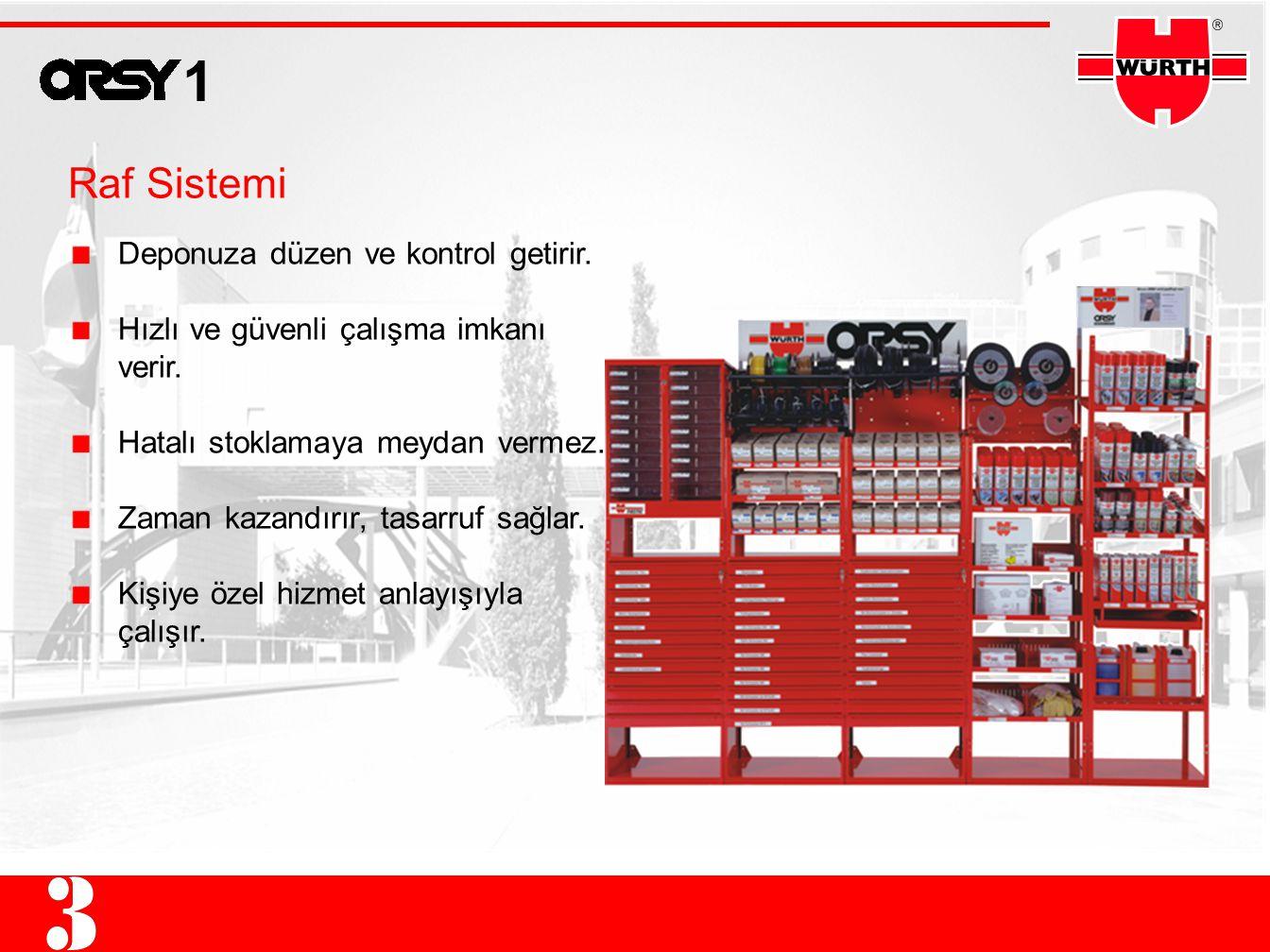 1 Raf Sistemi Deponuza düzen ve kontrol getirir.Hızlı ve güvenli çalışma imkanı verir.