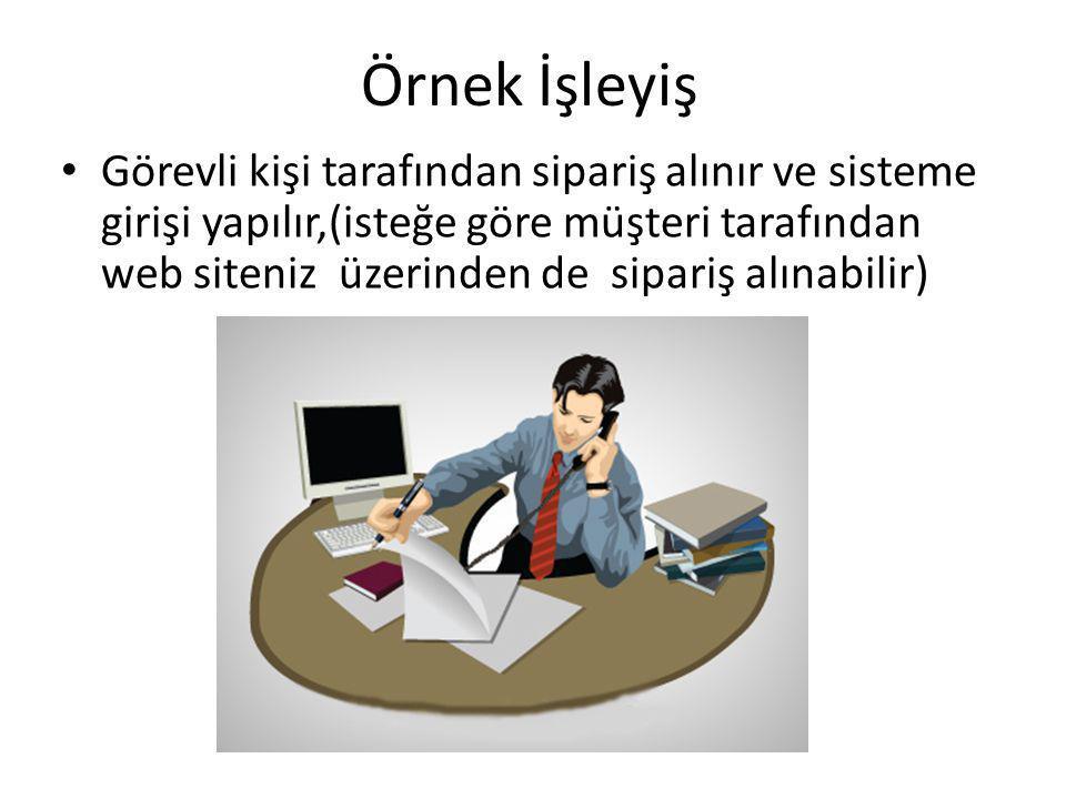 Örnek İşleyiş Görevli kişi tarafından sipariş alınır ve sisteme girişi yapılır,(isteğe göre müşteri tarafından web siteniz üzerinden de sipariş alınab