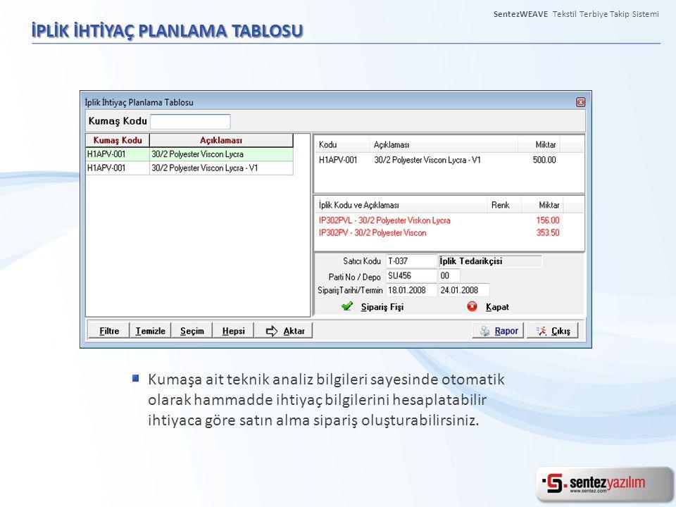İPLİK İHTİYAÇ PLANLAMA TABLOSU Kumaşa ait teknik analiz bilgileri sayesinde otomatik olarak hammadde ihtiyaç bilgilerini hesaplatabilir ihtiyaca göre