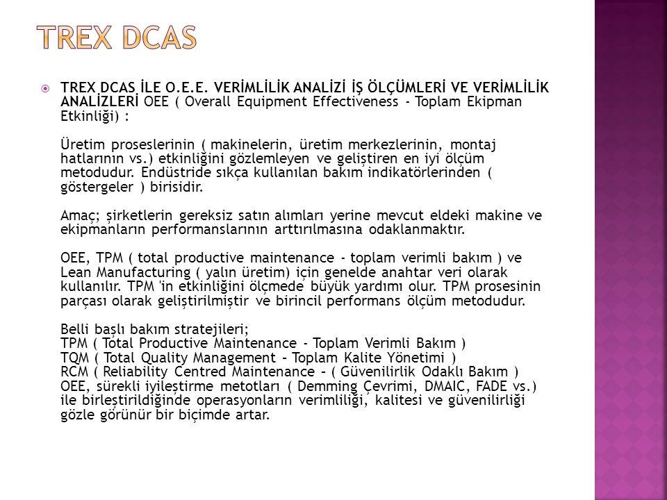  TREX DCAS İLE O.E.E. VERİMLİLİK ANALİZİ İŞ ÖLÇÜMLERİ VE VERİMLİLİK ANALİZLERİ OEE ( Overall Equipment Effectiveness - Toplam Ekipman Etkinliği) : Ür