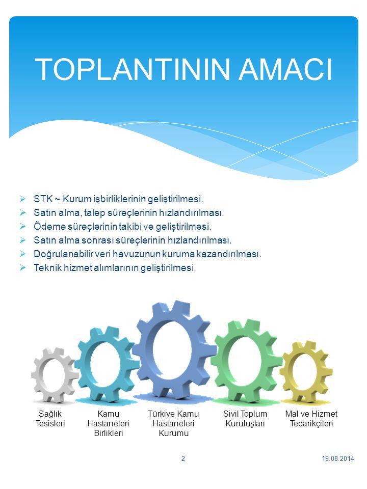 FAYDALANICILAR SAĞLIK BAKANLIĞI Türkiye Kamu Hastaneleri Kurumu Genel Sekreterlikler Sağlık Tesisleri Sivil Toplum Kuruluşları Dernekler Federasyonlar Odalar Sendikalar TEDARİKÇİ İthalatçılar İmalatçılar Teknik Servis Sağlayıcılar Odalar Kullanıcılar, Faydalanıcılar Federasyonlar Tedarikçiler Dernekler Tedarikçiler Sendikalar Tedarikçiler Sivil Toplum Kuruluşları TKHK Finans Hizmetleri Bşk.