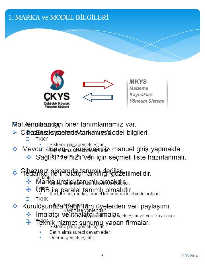 1. MARKA ve MODEL BİLGİLERİ 19.08.20145  Her cihaz için birer tanımlamamız var.  Eksik yönleri Marka ve Model bilgileri.  Mevcut durum : Personelim