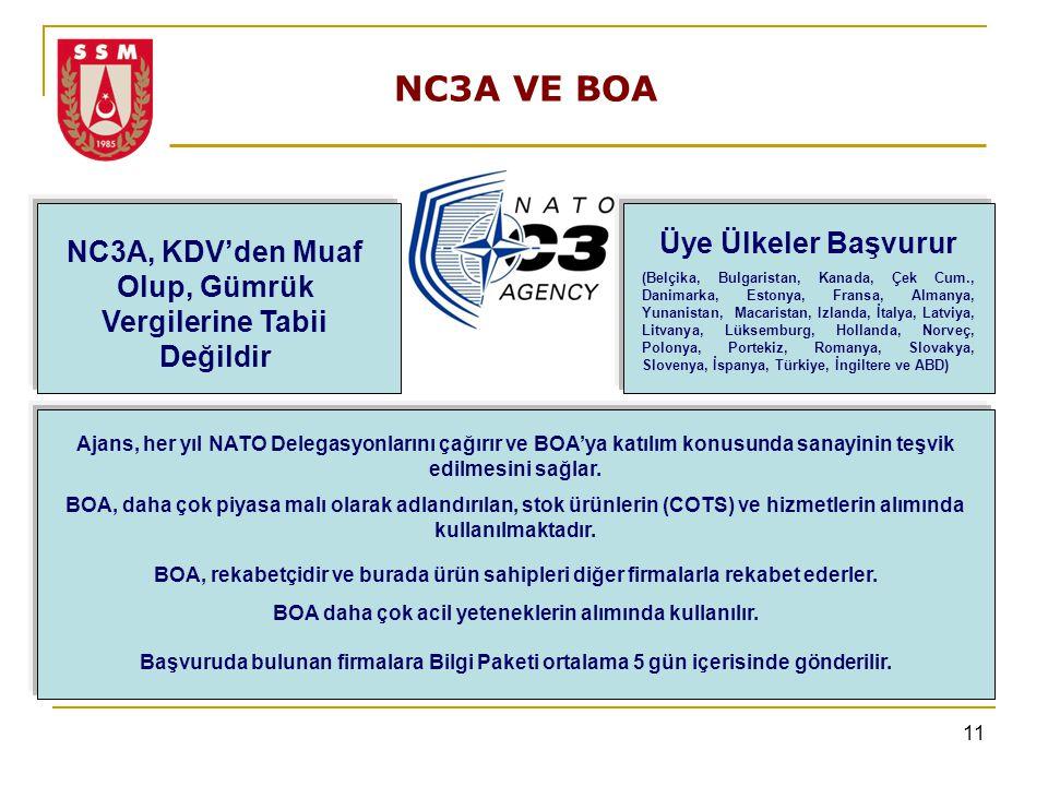 11 NC3A VE BOA NC3A, KDV'den Muaf Olup, Gümrük Vergilerine Tabii Değildir Üye Ülkeler Başvurur (Belçika, Bulgaristan, Kanada, Çek Cum., Danimarka, Est
