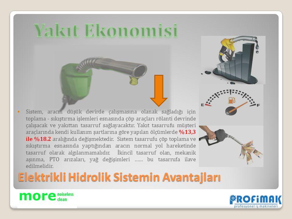 PR-1 Kendinden Şarjlı EHS
