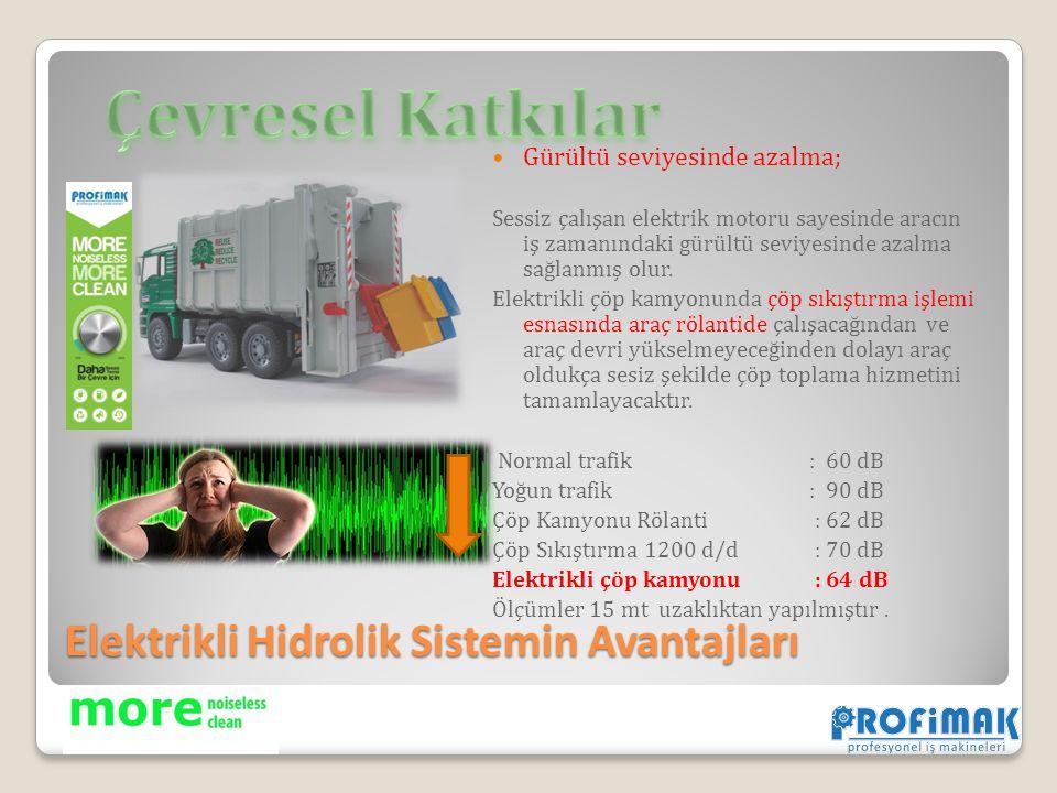 Gürültü seviyesinde azalma; Sessiz çalışan elektrik motoru sayesinde aracın iş zamanındaki gürültü seviyesinde azalma sağlanmış olur. Elektrikli çöp k