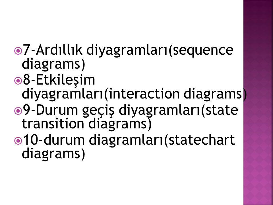  7-Ardıllık diyagramları(sequence diagrams)  8-Etkileşim diyagramları(interaction diagrams)  9-Durum geçiş diyagramları(state transition diagrams)