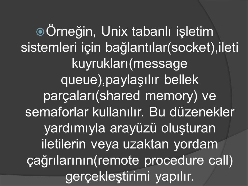  Örneğin, Unix tabanlı işletim sistemleri için bağlantılar(socket),ileti kuyrukları(message queue),paylaşılır bellek parçaları(shared memory) ve sema