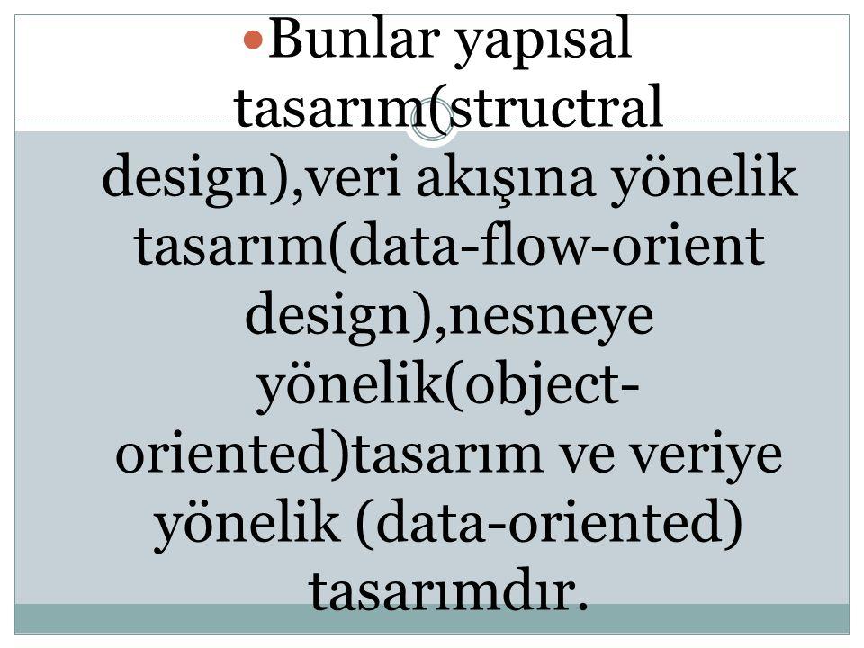 Bunlar yapısal tasarım(structral design),veri akışına yönelik tasarım(data-flow-orient design),nesneye yönelik(object- oriented)tasarım ve veriye yöne