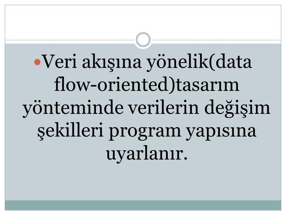 Veri akışına yönelik(data flow-oriented)tasarım yönteminde verilerin değişim şekilleri program yapısına uyarlanır.