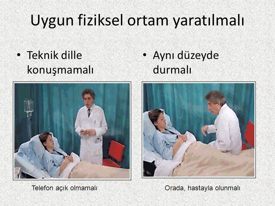 Hasta ne biliyor.Hastanın durumu hakkında bildikleri – Tıbbi sorununuzu nasıl tanımlarsınız.