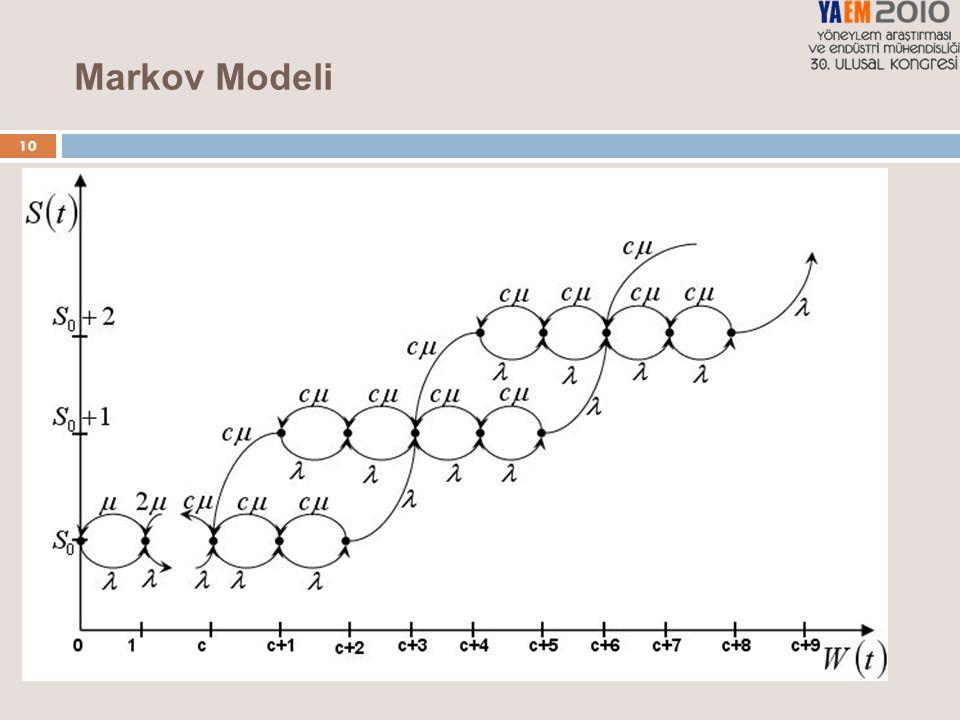 10 Markov Modeli