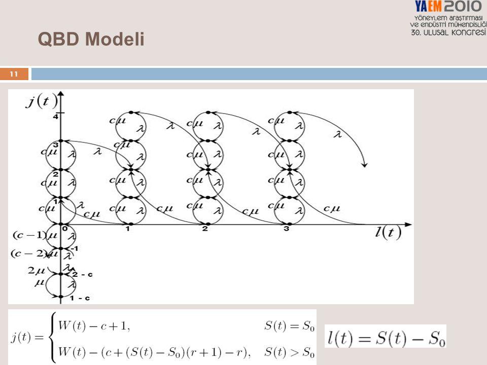 11 QBD Modeli